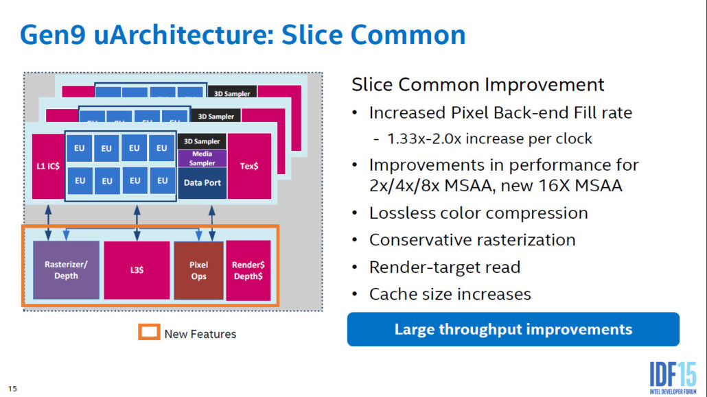 intel-skylake-gen9-graphics-architecture_slice-common