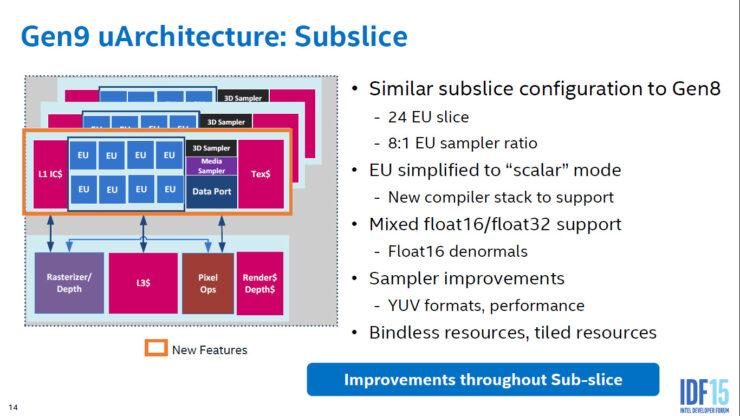 intel-skylake-gen9-graphics-architecture_subslice
