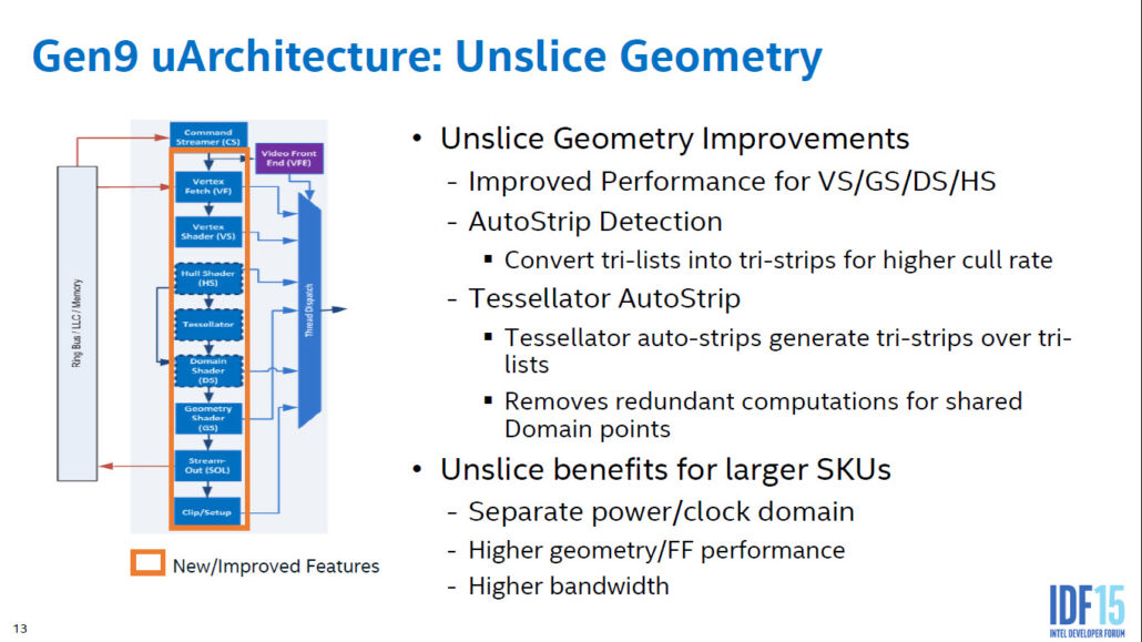 intel-skylake-gen9-graphics-architecture_uarchitecture