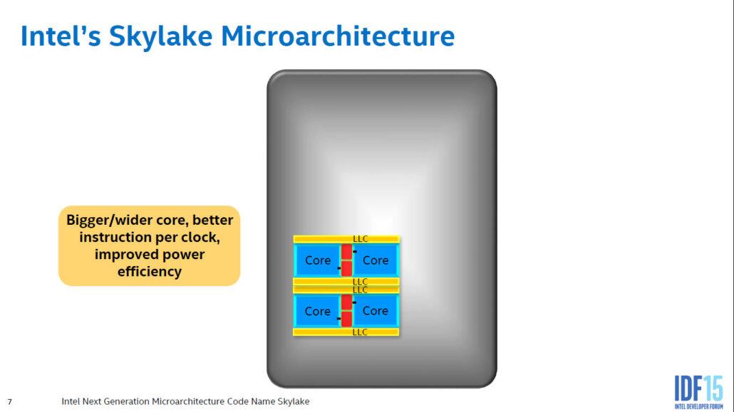 intel-skylake-microarchitecture_1