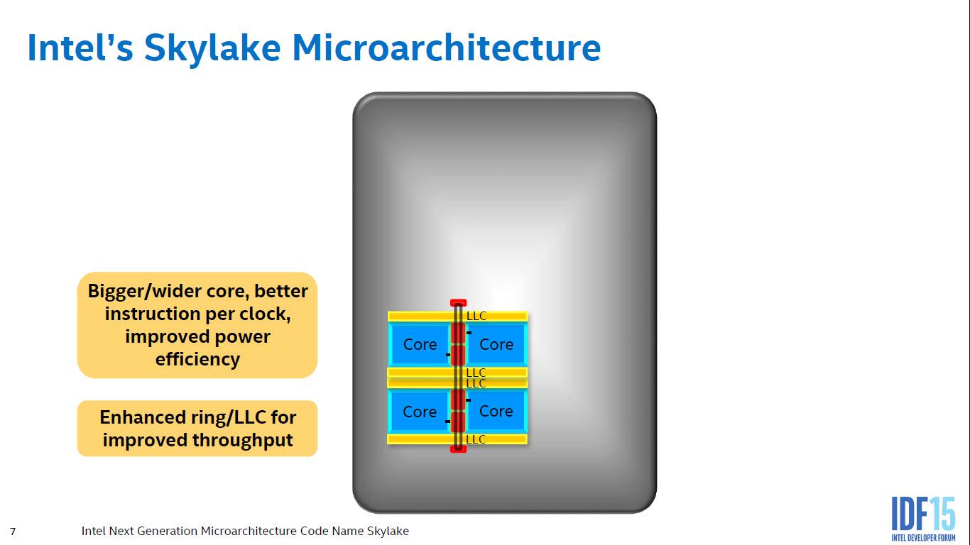 intel-skylake-microarchitecture_2