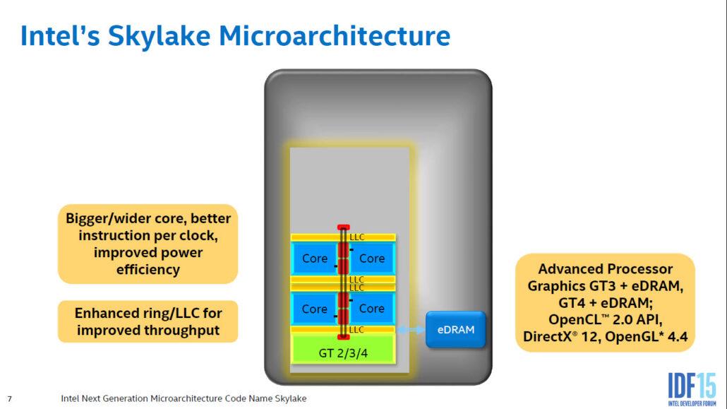 intel-skylake-microarchitecture_3