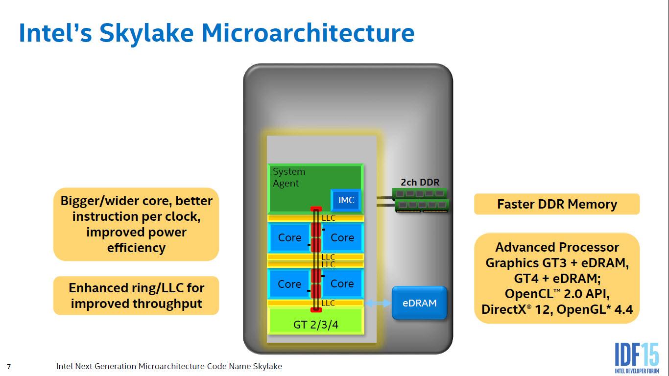intel-skylake-microarchitecture_4
