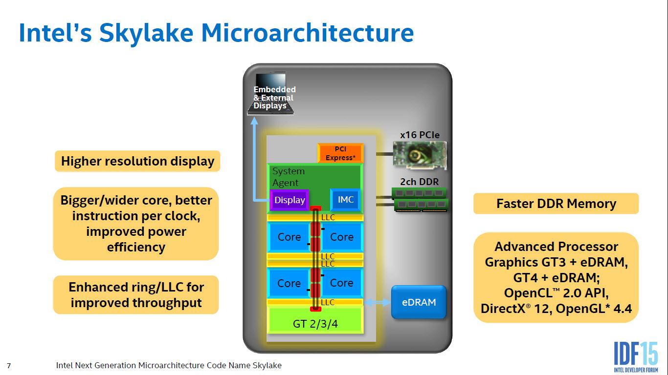 intel-skylake-microarchitecture_5