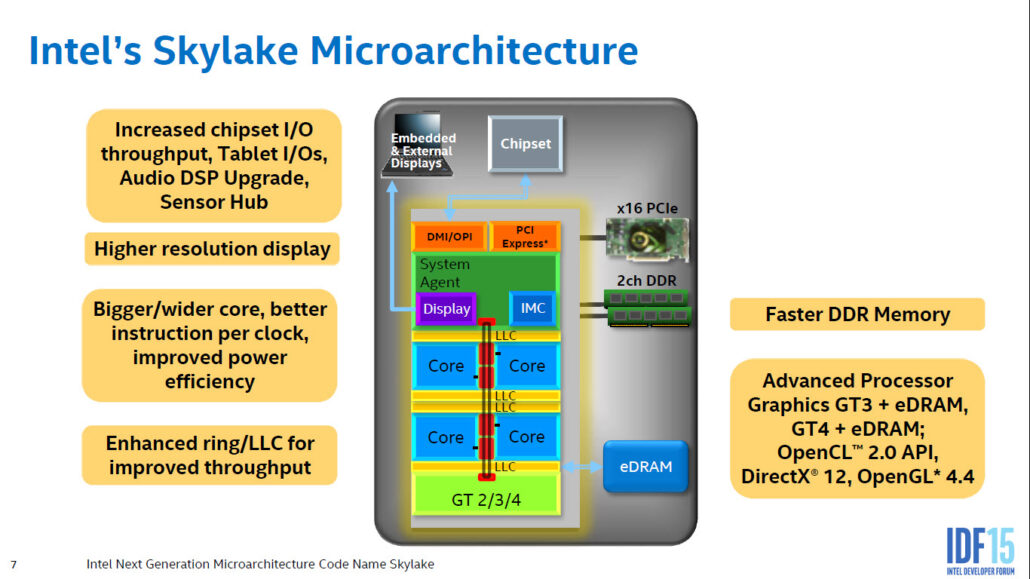intel-skylake-microarchitecture_6
