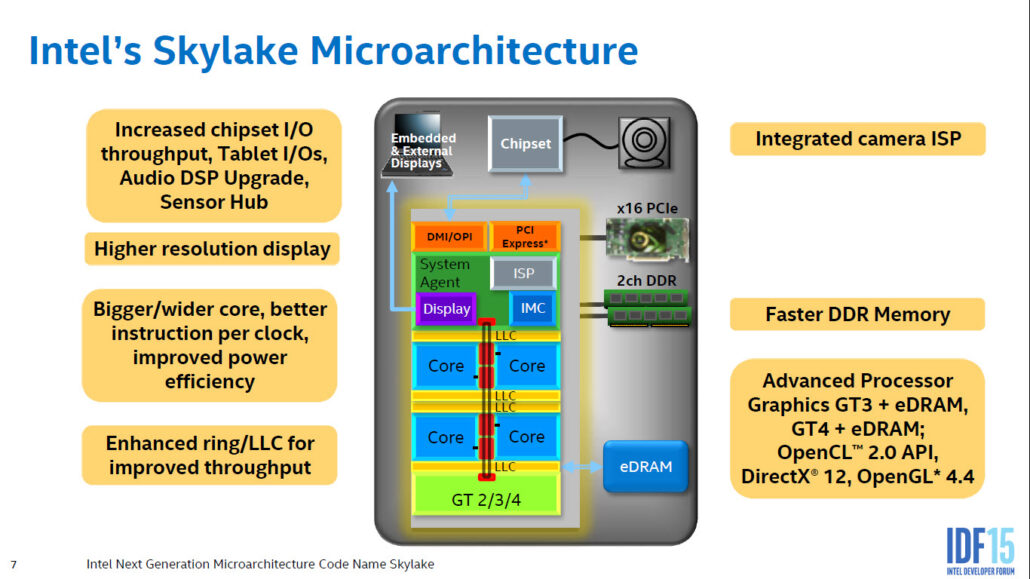 intel-skylake-microarchitecture_7
