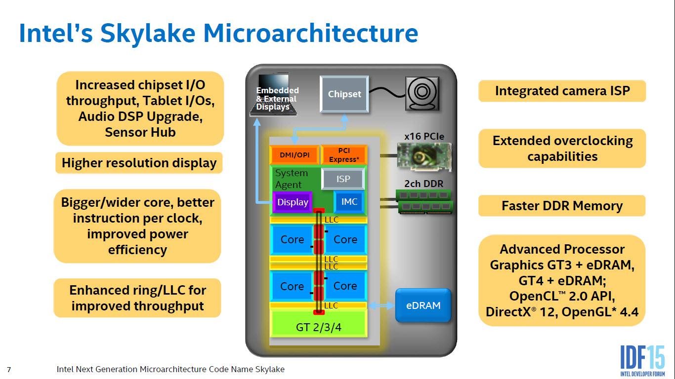 intel-skylake-microarchitecture_8
