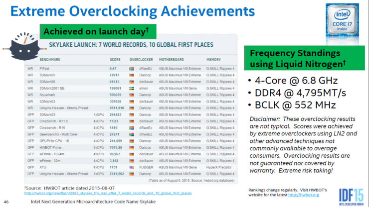 intel-skylake-microarchitecture_overclock