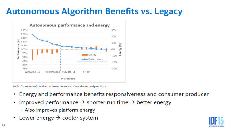 intel-skylake_power-performance-and-energy-efficiency_15