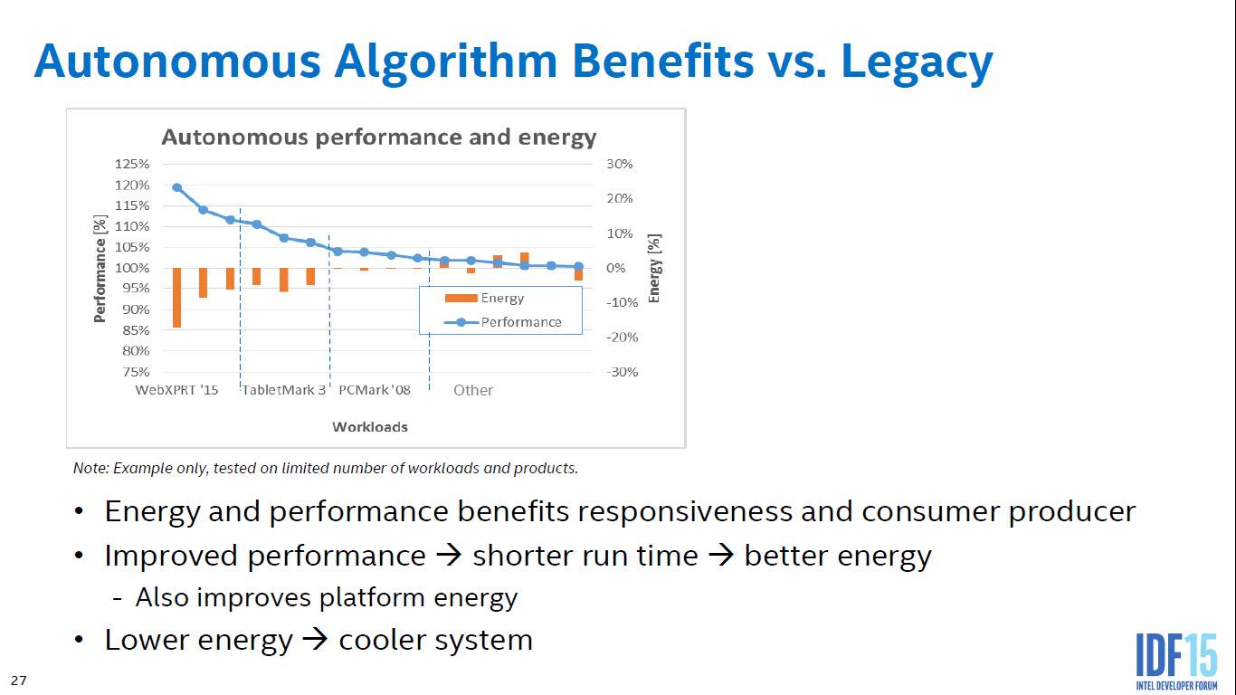 intel-skylake_power-performance-and-energy-efficiency_15