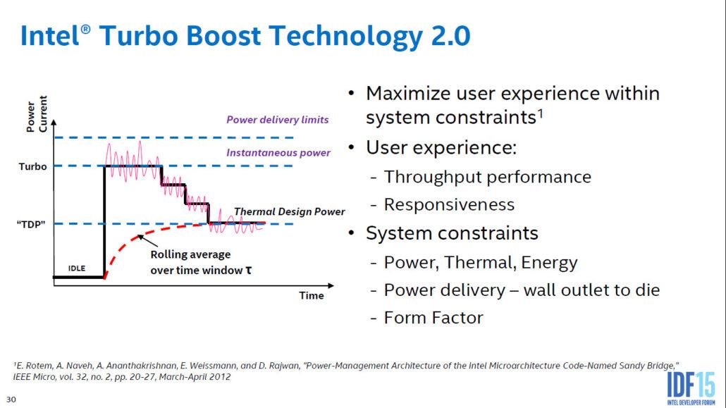 intel-skylake_power-performance-and-energy-efficiency_17