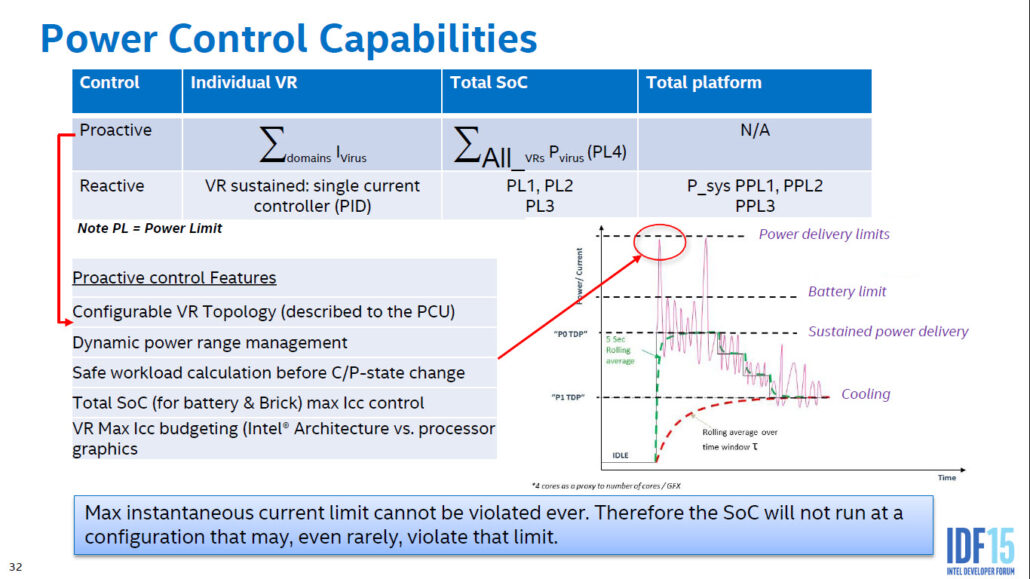 intel-skylake_power-performance-and-energy-efficiency_19