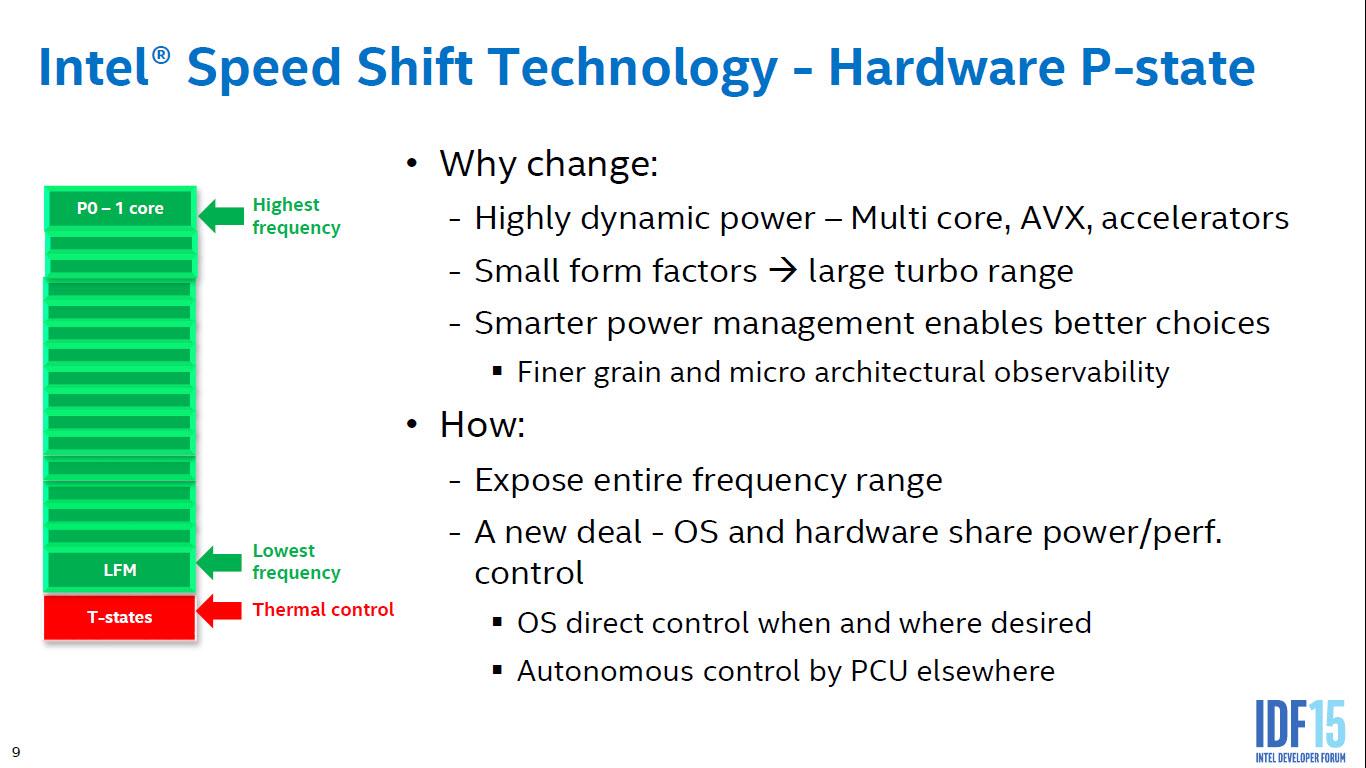 intel-skylake_power-performance-and-energy-efficiency_2