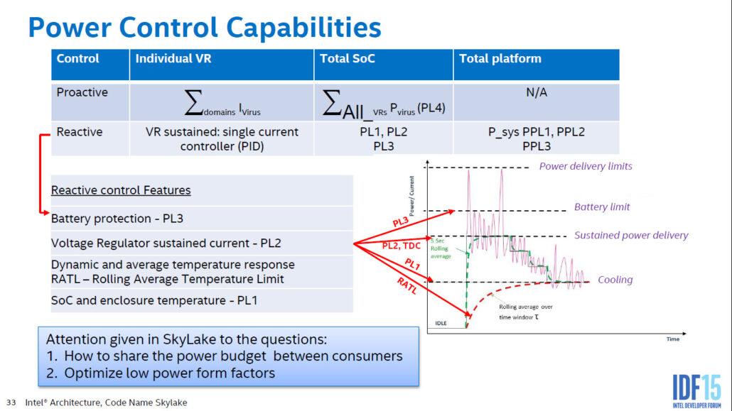 intel-skylake_power-performance-and-energy-efficiency_20