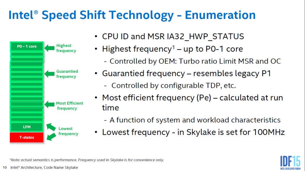 intel-skylake_power-performance-and-energy-efficiency_3