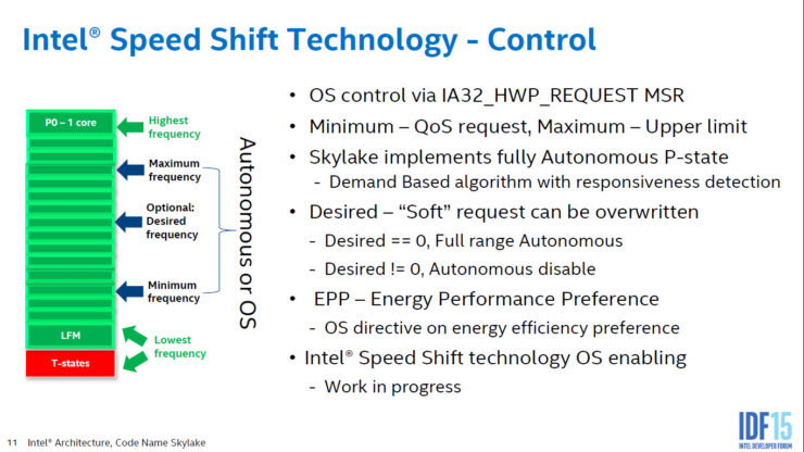 intel-skylake_power-performance-and-energy-efficiency_4