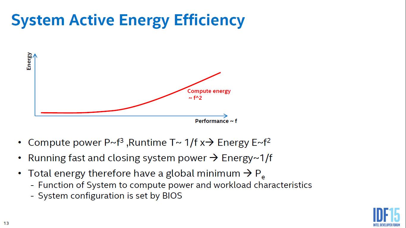 intel-skylake_power-performance-and-energy-efficiency_5
