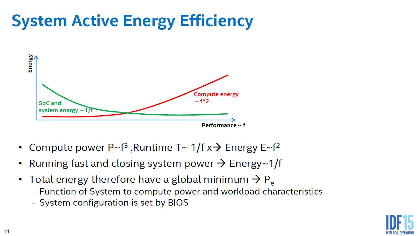intel-skylake_power-performance-and-energy-efficiency_6