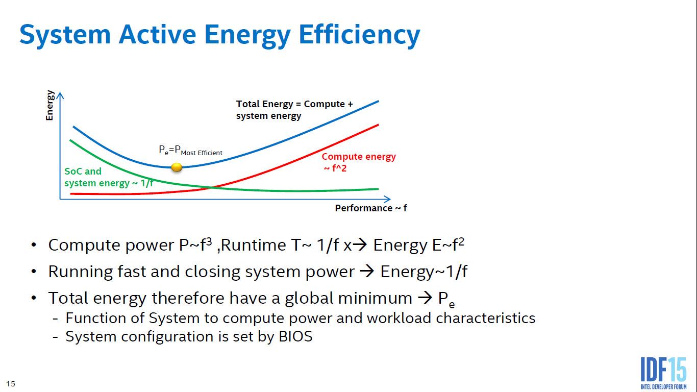 intel-skylake_power-performance-and-energy-efficiency_7