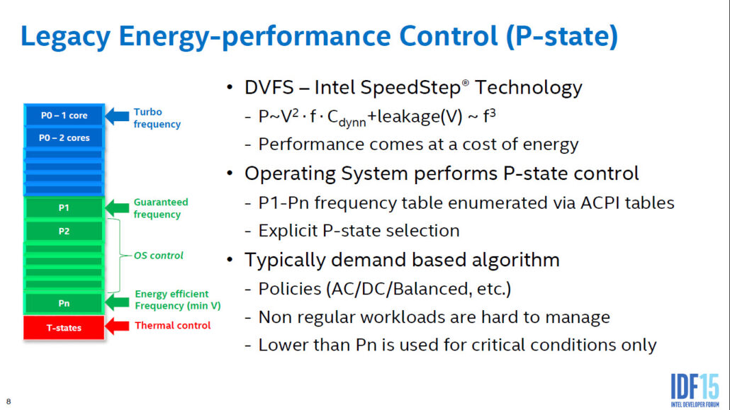 intel-skylake_power-performance-and-energy-efficiency_legacy-p-state