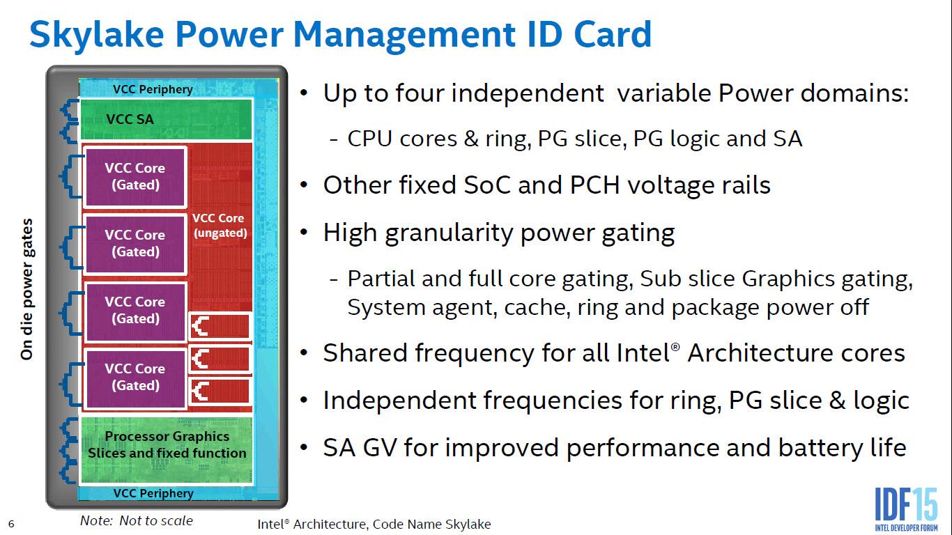 intel-skylake_power-performance-and-energy-efficiency_power