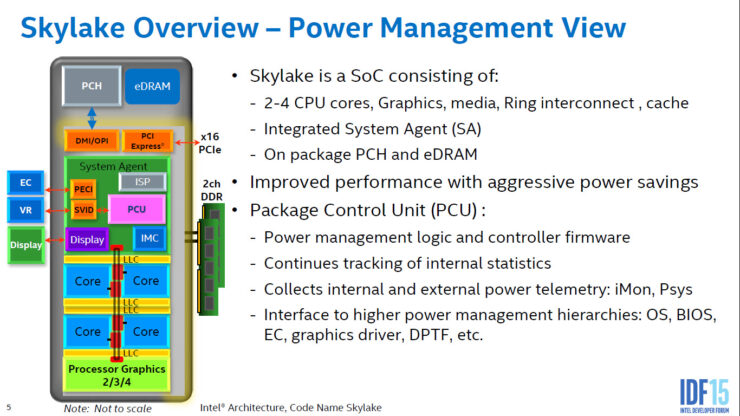 intel-skylake_power-performance-and-energy-efficiency_soc