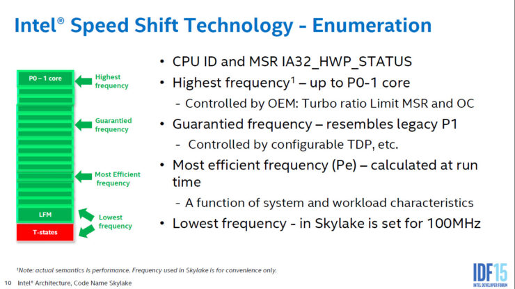 intel-skylake_power-performance-and-energy-efficiency_speed-shift