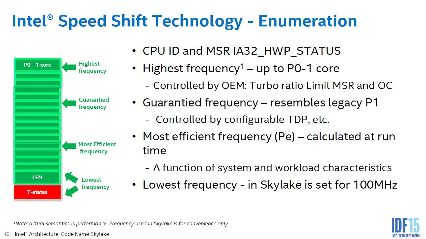 intel-skylake_power-performance-and-energy-efficiency_speed-shift