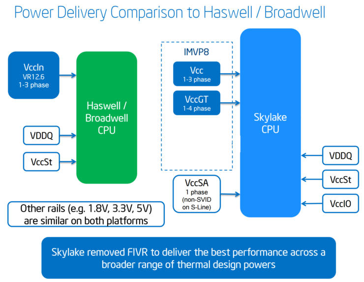 skylake-k-power-delivery-system