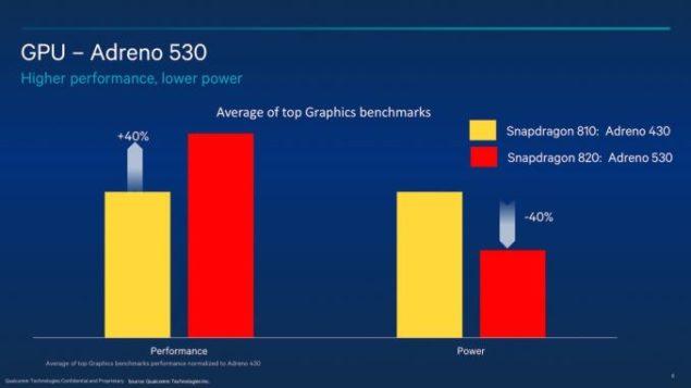 Snapdragon-820-Siggraph_rev4-24-1280x720_575px