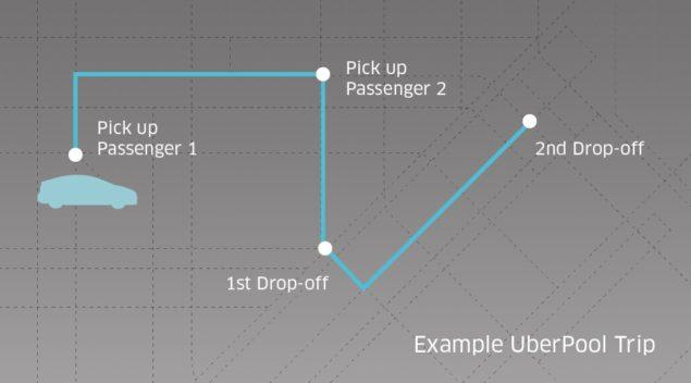 UberPool-Trip2