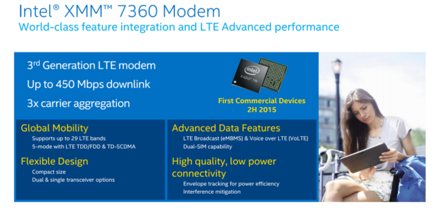 Looks Like Upcoming iPhones Will Not Have Intel LTE Chips In Them