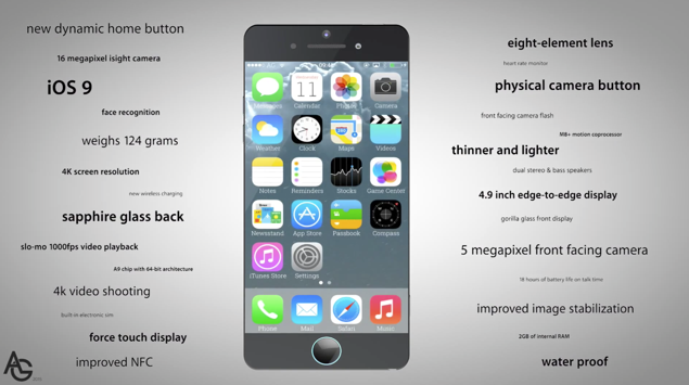 iphone 6 camera resolution new iphone 7 concept is absolutely overkill in the specs 14949