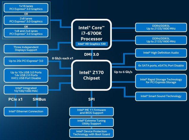intel-core-i7-6700k (2)