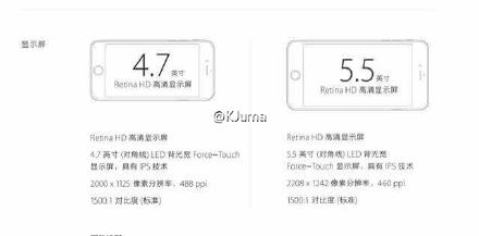 iPhone 6s Benchmark And Resolution Details Leaked; Future Hardware Does Not Stand A Chance
