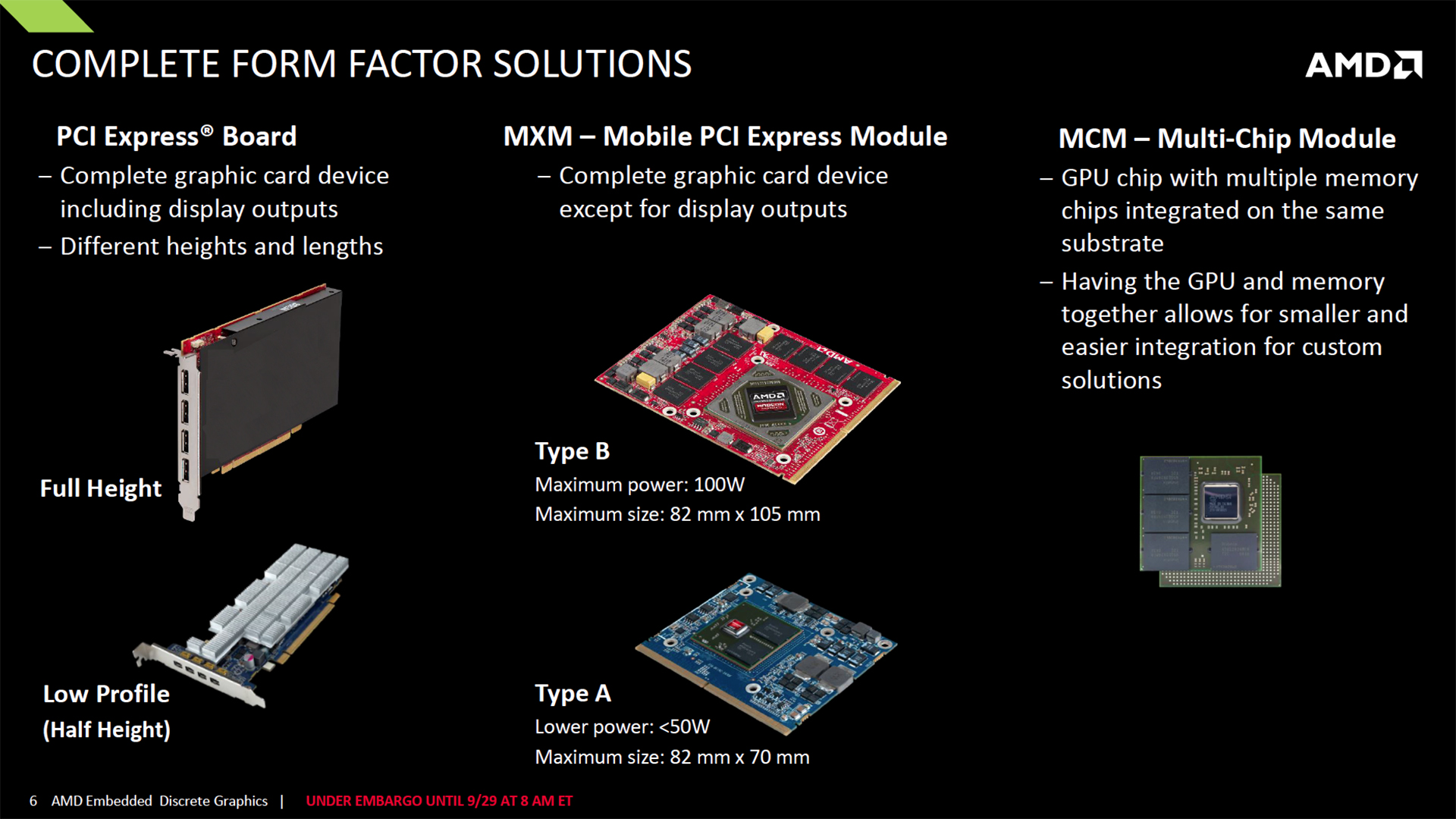 AMD Announces Latest GCN Based Embedded Radeon Lineup - Radeon E8950