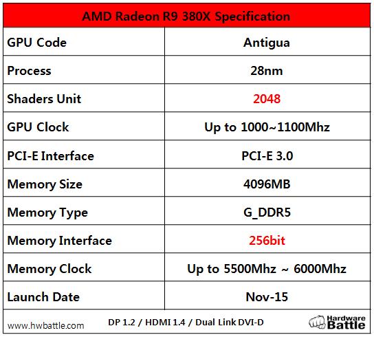 AMD Radeon R9 380X Antigua Pro
