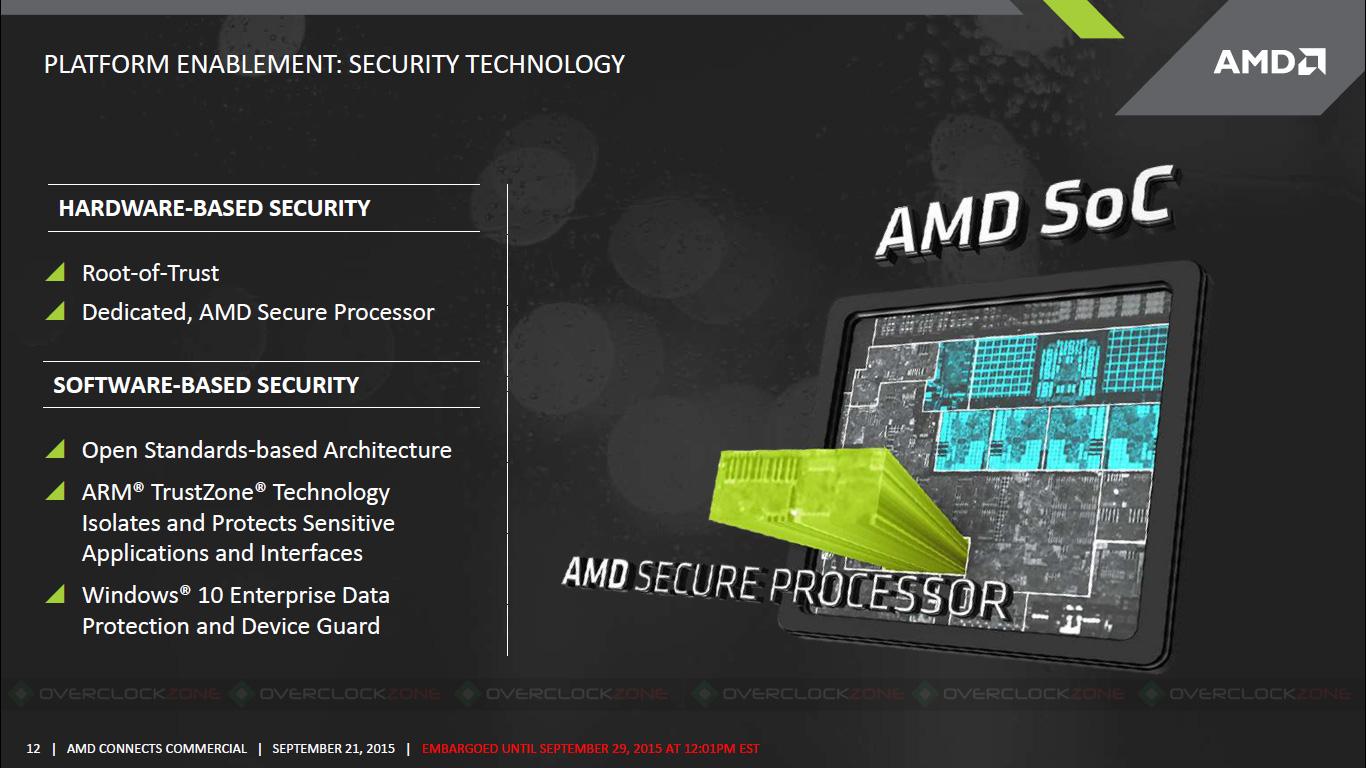 amd-slide10-30aug2015
