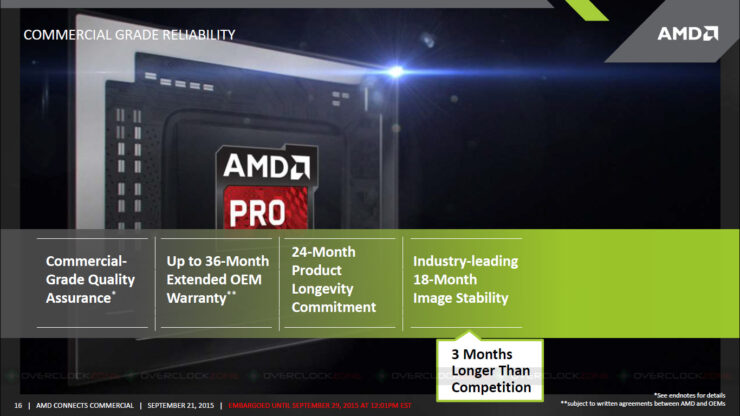 amd-slide13-30aug2015