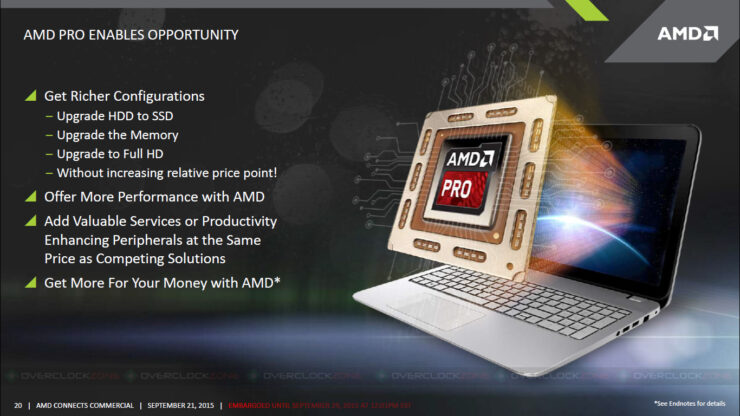 amd-slide16-30aug2015