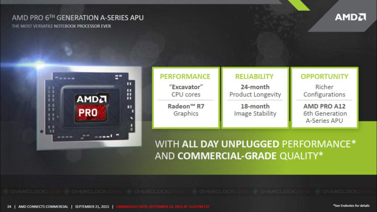 amd-slide18-30aug2015