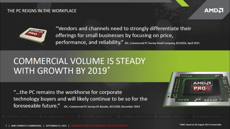 amd-slide5-30aug2015