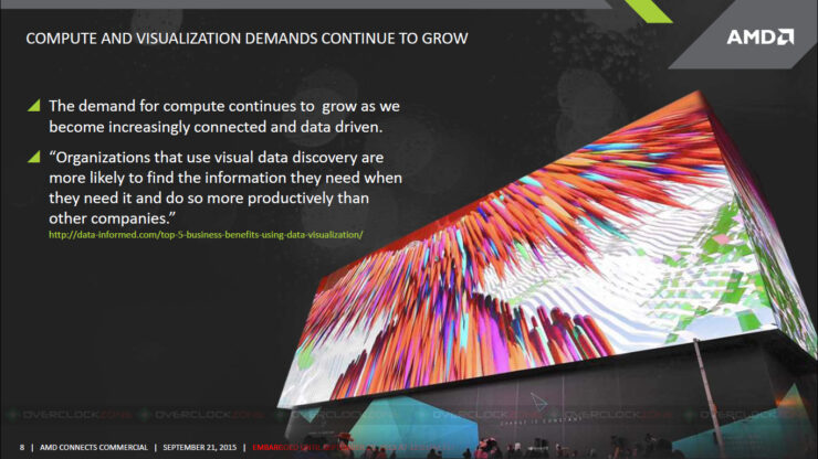 amd-slide6-30aug2015
