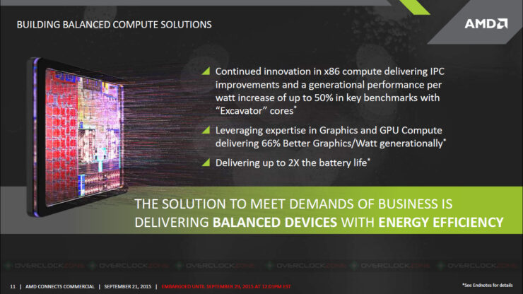 amd-slide9-30aug2015