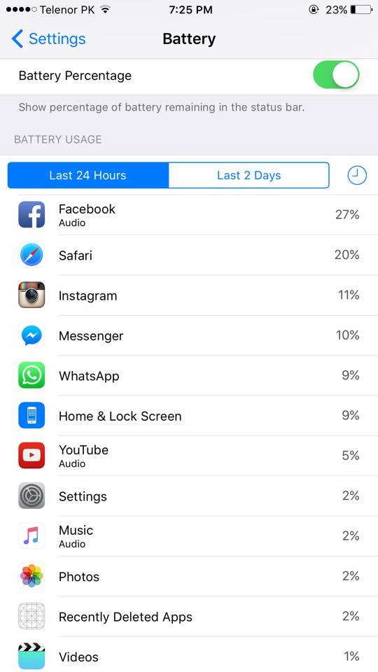 Battery ratio