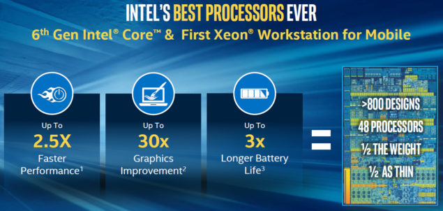 Intel Skylake Mobility 800 Design Wins