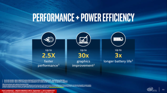 Intel Skylake Processors_Performance