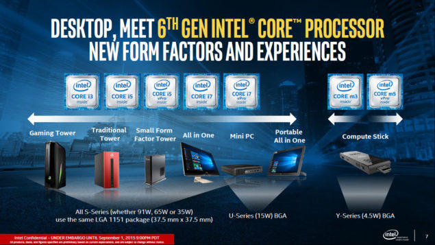 Intel Skylake Processors_Skylake Products