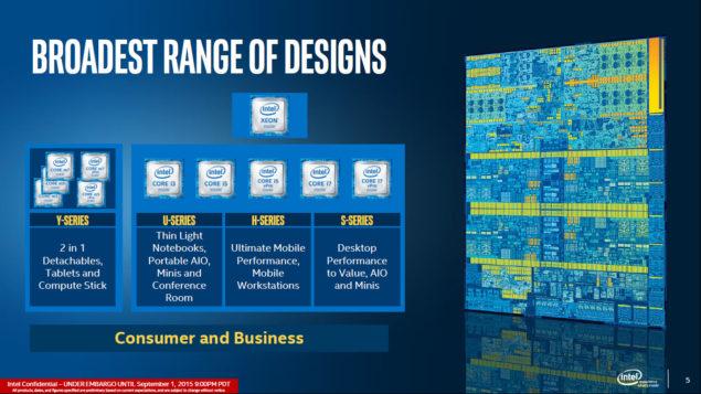 Intel Skylake Processors_Skylake-U Skylake-H Skylake-S Skylake-Y