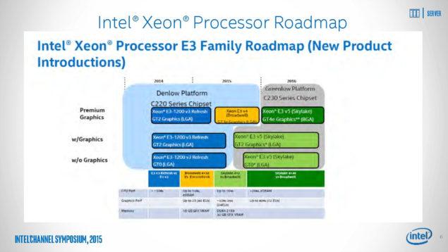 Intel Skylake Xeon E3 1200 V5_1